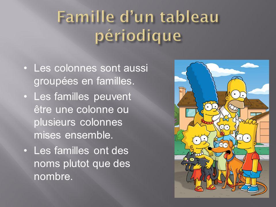 Les colonnes sont aussi groupées en familles. Les familles peuvent être une colonne ou plusieurs colonnes mises ensemble. Les familles ont des noms pl