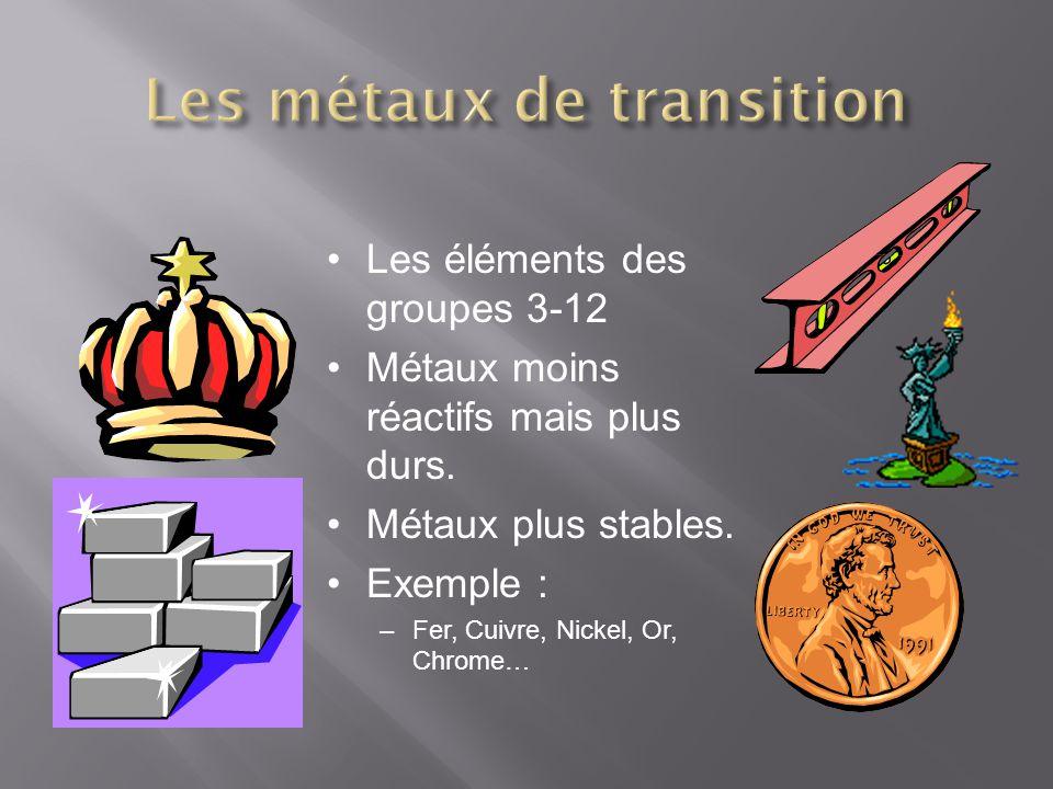 Les éléments des groupes 3-12 Métaux moins réactifs mais plus durs. Métaux plus stables. Exemple : –Fer, Cuivre, Nickel, Or, Chrome…