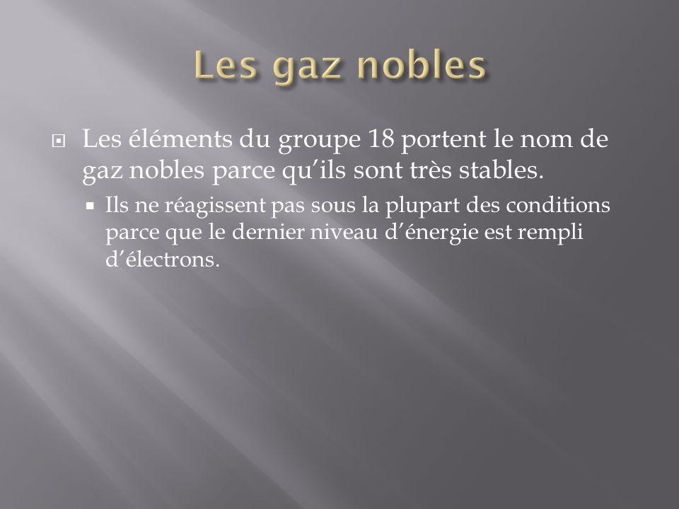 Les éléments du groupe 18 portent le nom de gaz nobles parce quils sont très stables. Ils ne réagissent pas sous la plupart des conditions parce que l