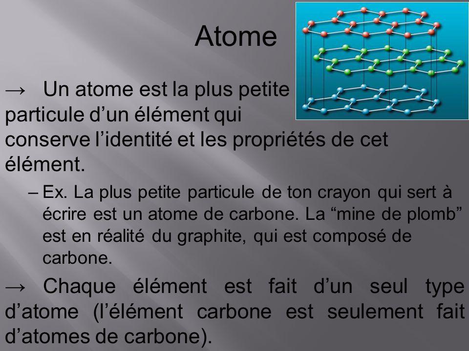 Atome Un atome est la plus petite particule dun élément qui conserve lidentité et les propriétés de cet élément. –Ex. La plus petite particule de ton