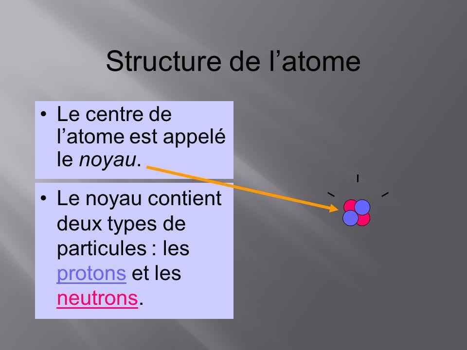Le noyau contient deux types de particules : les protons et les neutrons. Structure de latome Le centre de latome est appelé le noyau.