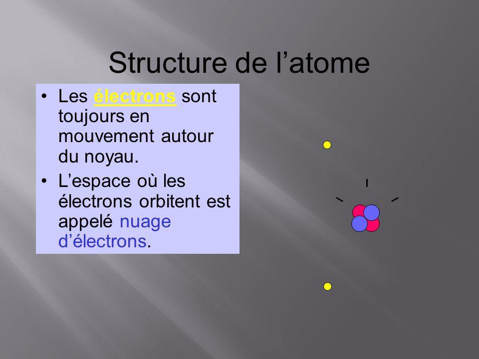 Structure de latome Les électrons sont toujours en mouvement autour du noyau. Lespace où les électrons orbitent est appelé nuage délectrons.