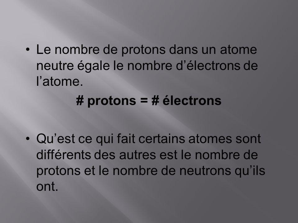 Le nombre de protons dans un atome neutre égale le nombre délectrons de latome. # protons = # électrons Quest ce qui fait certains atomes sont différe