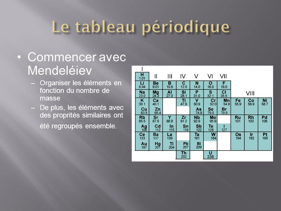 Commencer avec Mendeléiev –Organiser les éléments en fonction du nombre de masse –De plus, les éléments avec des proprités similaires ont été regroupé