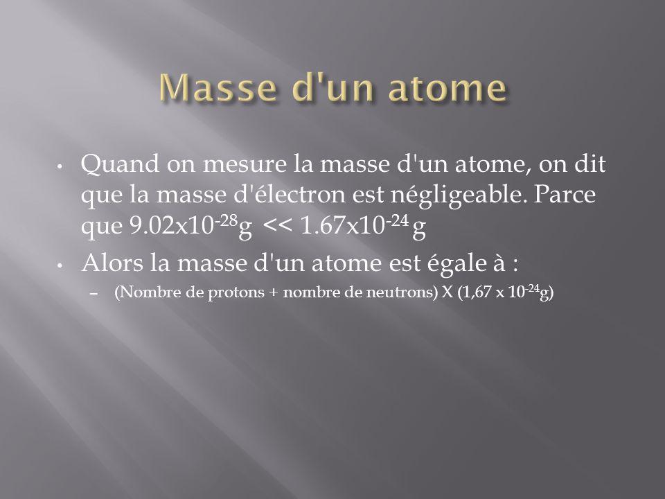 Quand on mesure la masse d'un atome, on dit que la masse d'électron est négligeable. Parce que 9.02x10 -28 g << 1.67x10 -24 g Alors la masse d'un atom