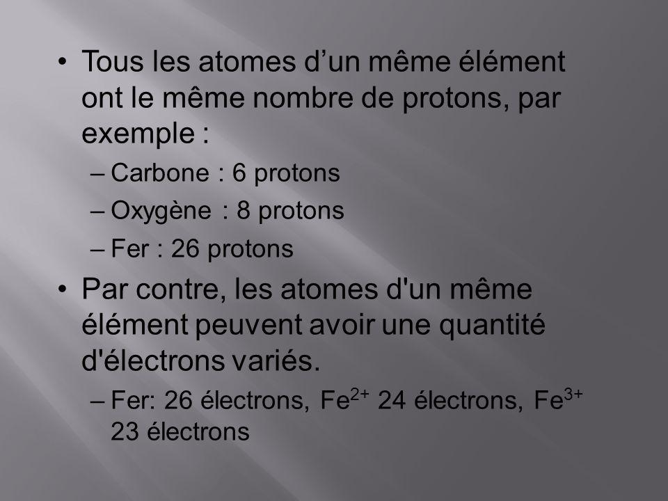Tous les atomes dun même élément ont le même nombre de protons, par exemple : –Carbone : 6 protons –Oxygène : 8 protons –Fer : 26 protons Par contre,