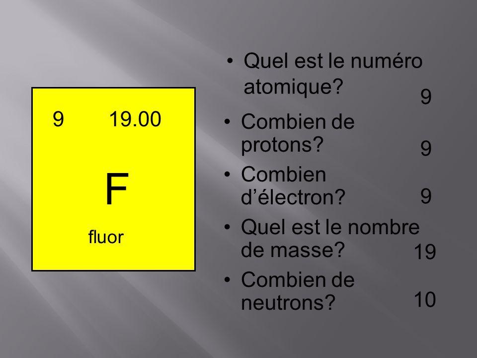 Quel est le numéro atomique? 9 9 9 19 10 Combien de protons? Combien délectron? Quel est le nombre de masse? Combien de neutrons? 19.009 F fluor