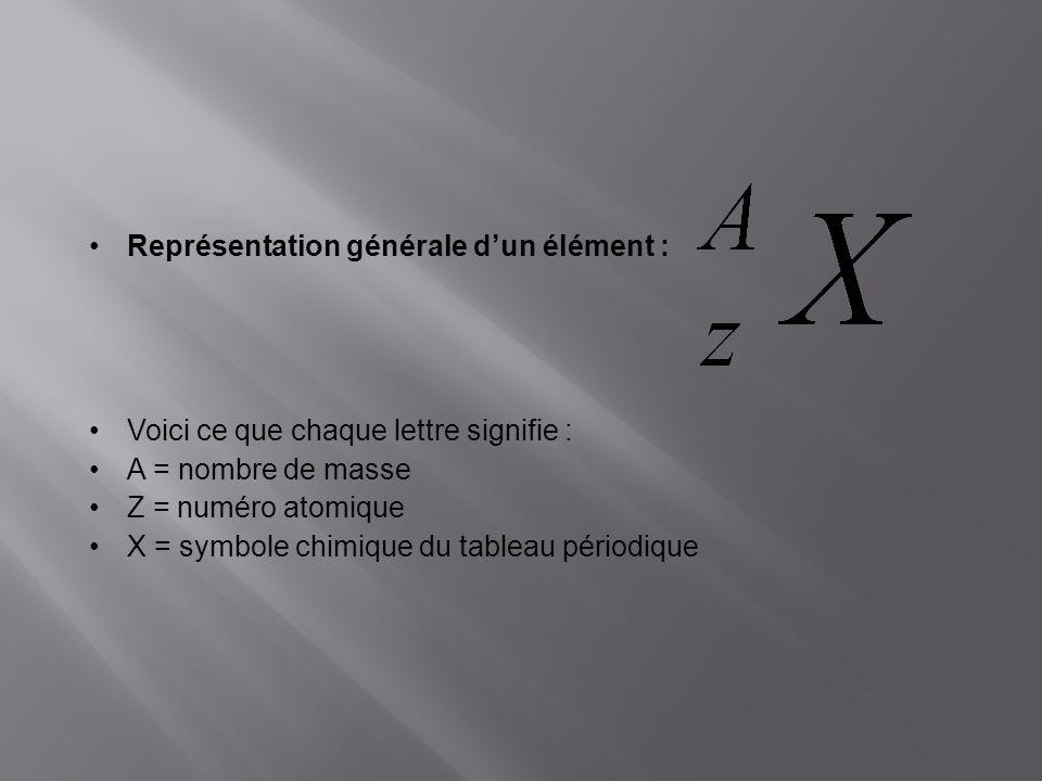 Représentation générale dun élément : Voici ce que chaque lettre signifie : A = nombre de masse Z = numéro atomique X = symbole chimique du tableau pé