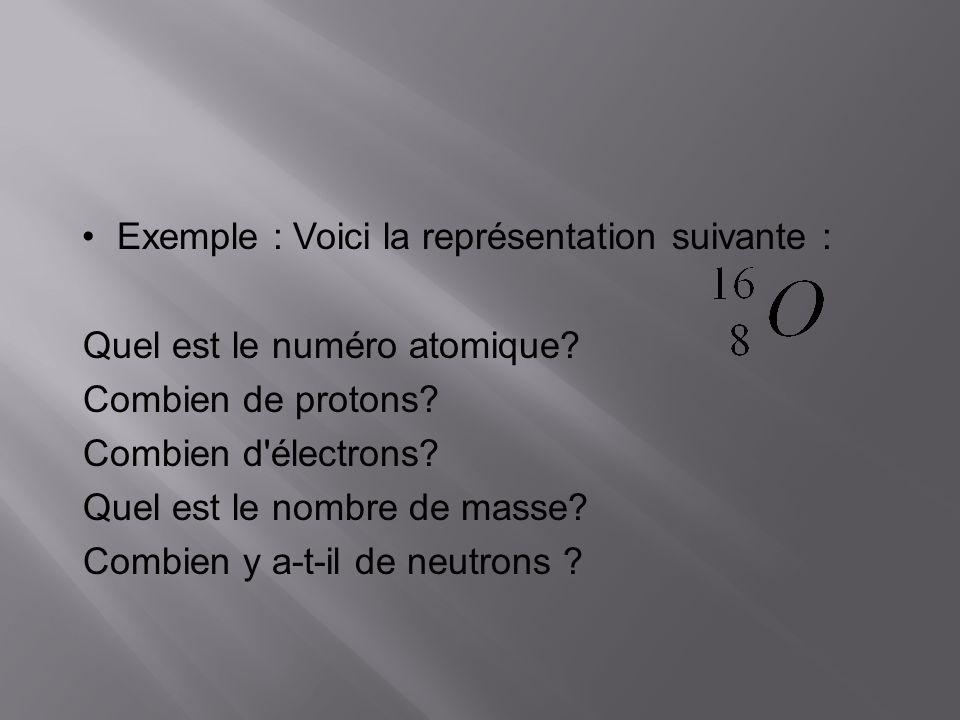 Exemple : Voici la représentation suivante : Quel est le numéro atomique? Combien de protons? Combien d'électrons? Quel est le nombre de masse? Combie