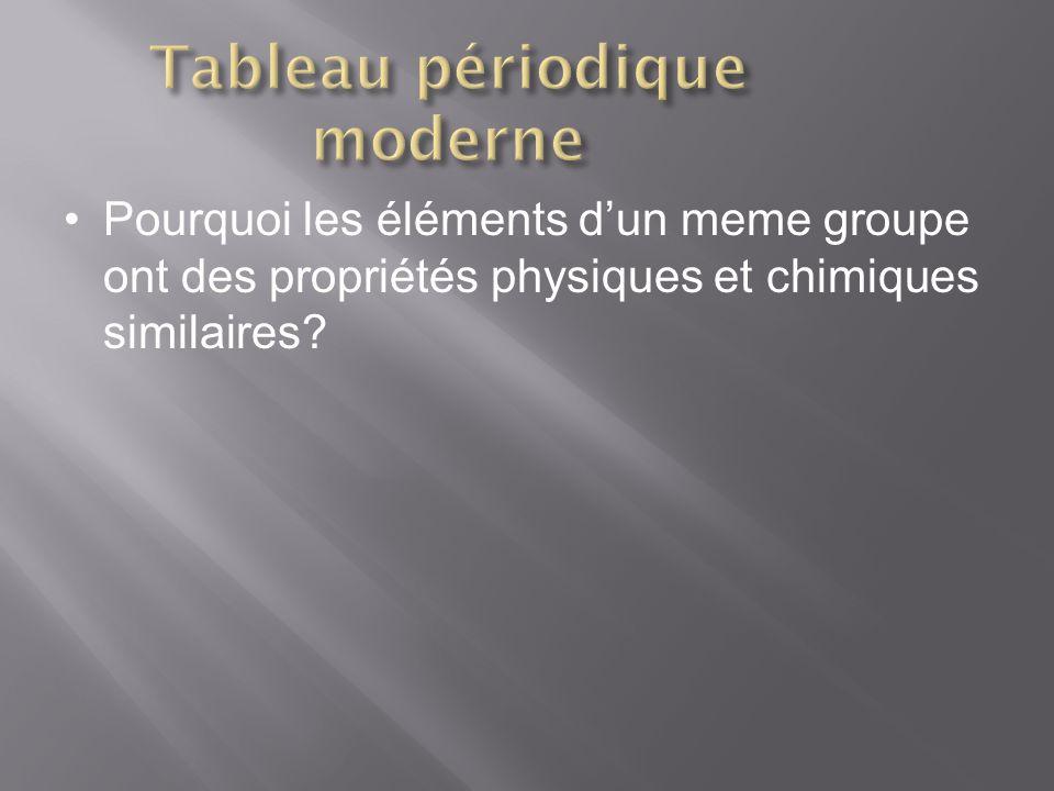 Pourquoi les éléments dun meme groupe ont des propriétés physiques et chimiques similaires?