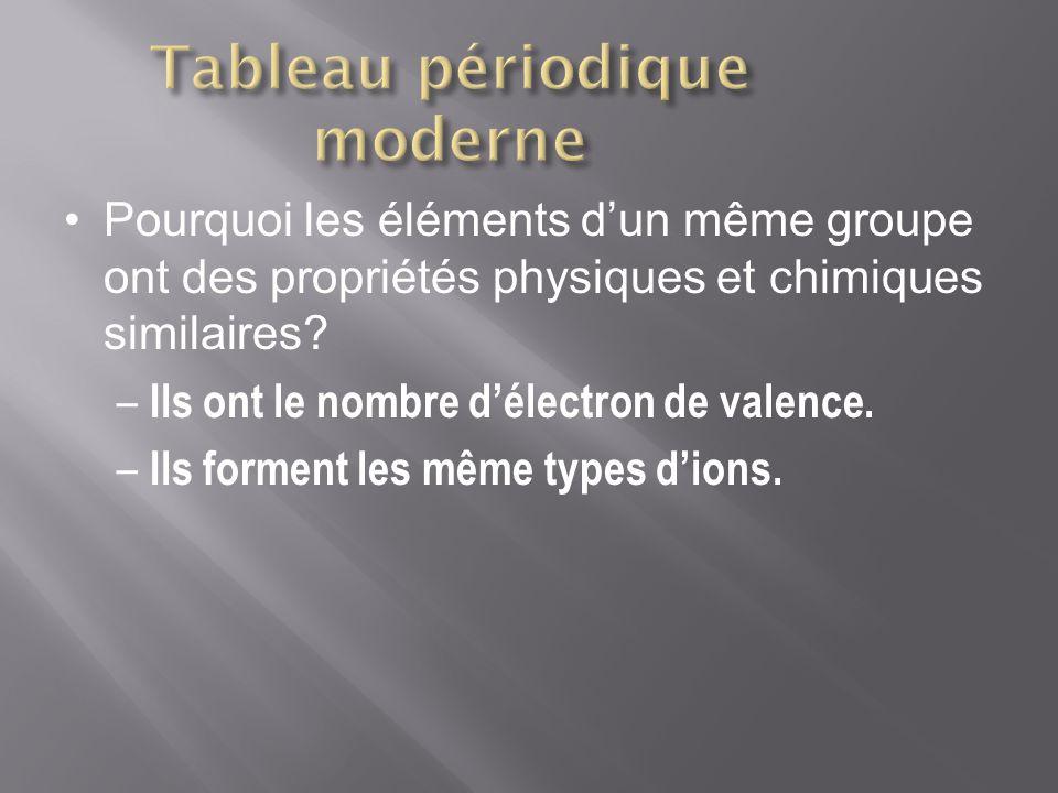 Pourquoi les éléments dun même groupe ont des propriétés physiques et chimiques similaires? – Ils ont le nombre délectron de valence. – Ils forment le