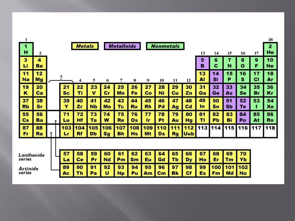 La majorité des éléments sont des métaux.