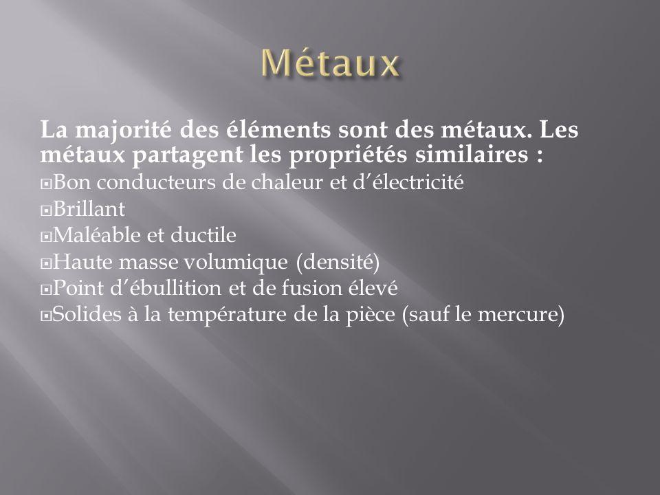 La majorité des éléments sont des métaux. Les métaux partagent les propriétés similaires : Bon conducteurs de chaleur et délectricité Brillant Maléabl