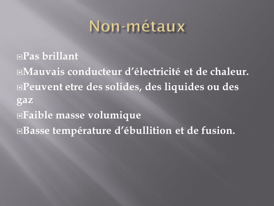 Pas brillant Mauvais conducteur délectricité et de chaleur. Peuvent etre des solides, des liquides ou des gaz Faible masse volumique Basse température