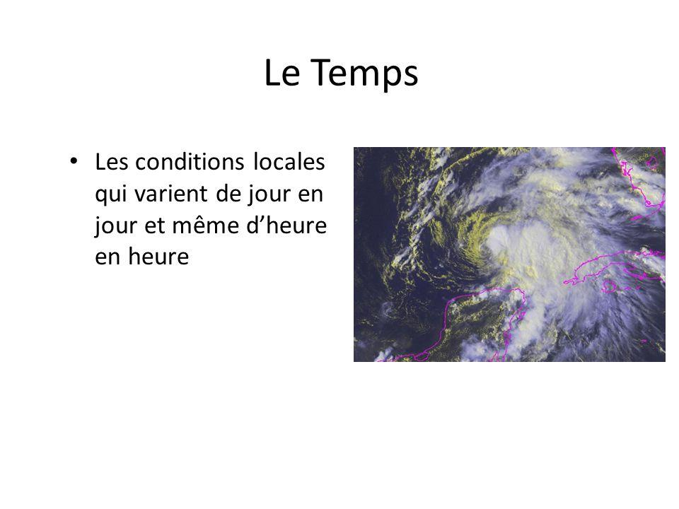 Le Temps Les conditions locales qui varient de jour en jour et même dheure en heure