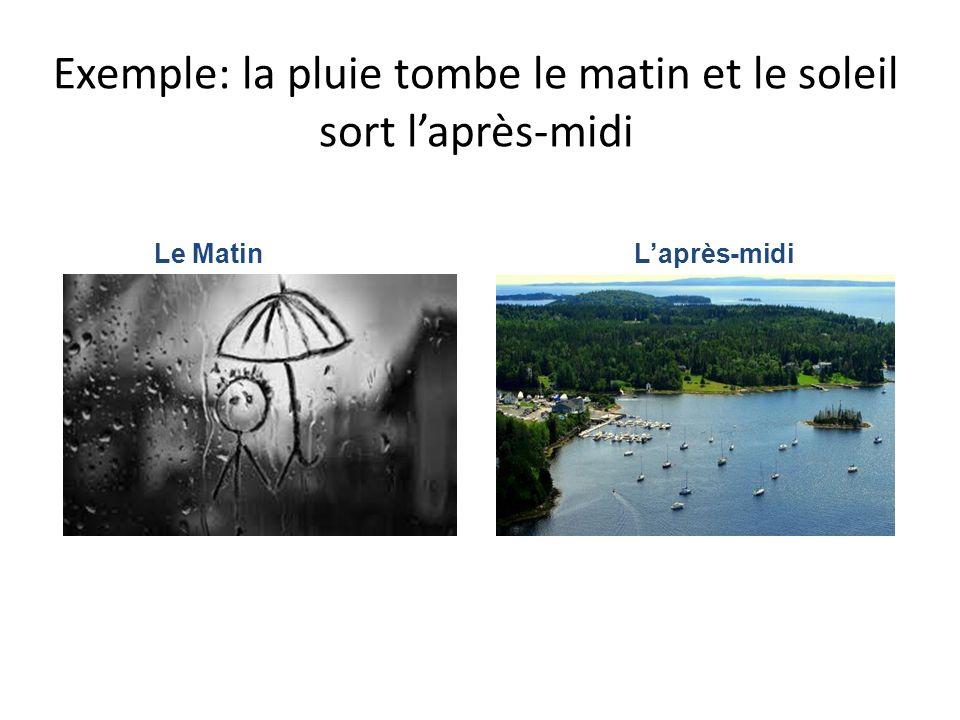 Exemple: la pluie tombe le matin et le soleil sort laprès-midi Le MatinLaprès-midi