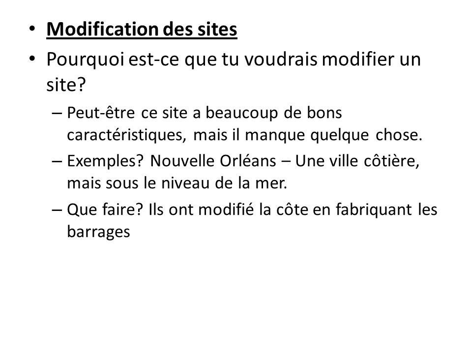 Modification des sites Pourquoi est-ce que tu voudrais modifier un site? – Peut-être ce site a beaucoup de bons caractéristiques, mais il manque quelq