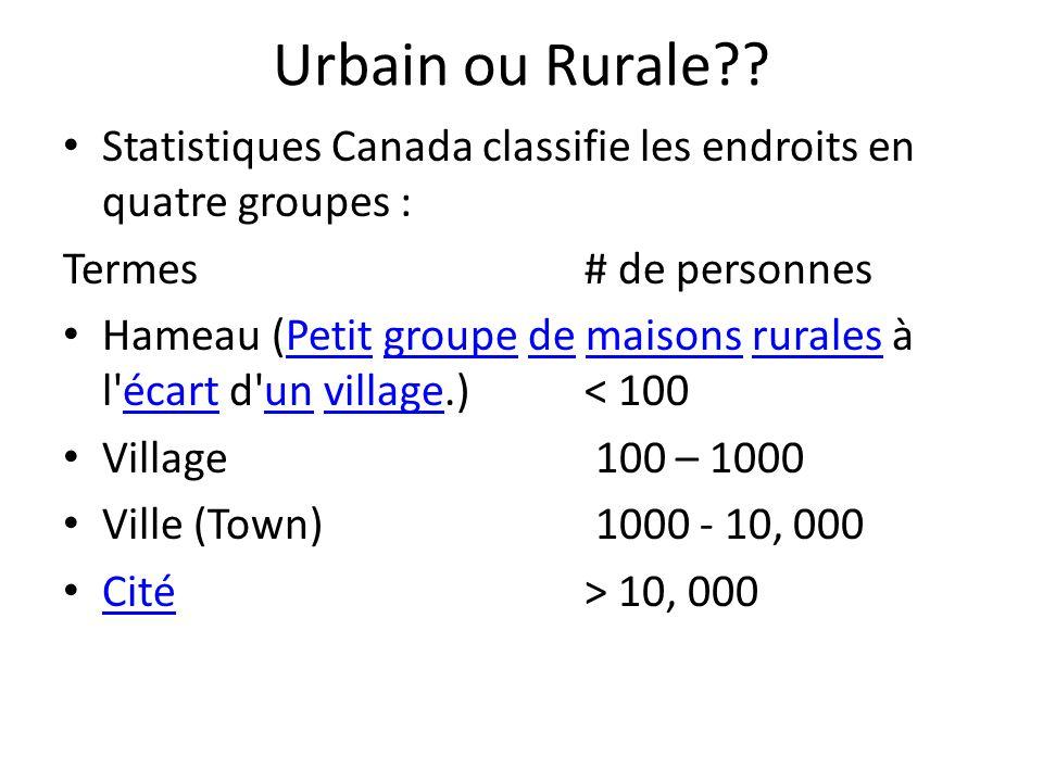 Urbain ou Rurale?? Statistiques Canada classifie les endroits en quatre groupes : Termes# de personnes Hameau (Petit groupe de maisons rurales à l'éca