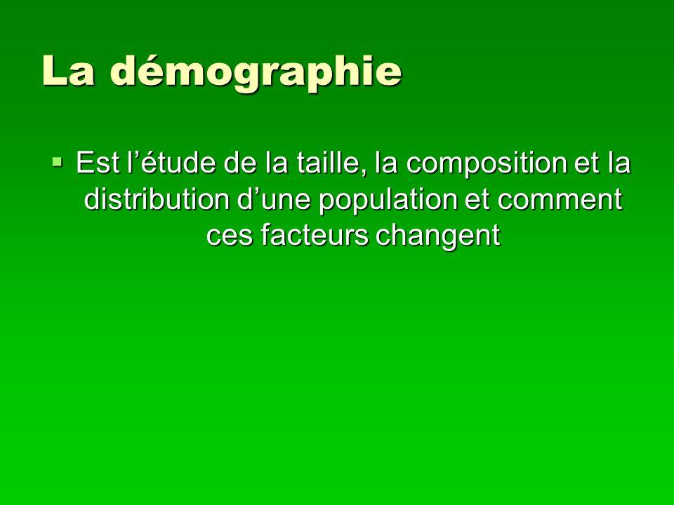 La démographie Est létude de la taille, la composition et la distribution dune population et comment ces facteurs changent Est létude de la taille, la