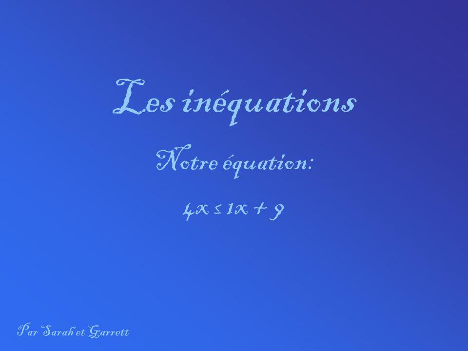 Les inéquations Notre équation: 4x 1x + 9 Par Sarah et Garrett