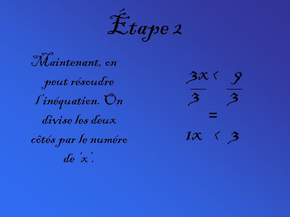 Étape 2 Maintenant, on peut résoudre linéquation. On divise les deux côtés par le numéro de x. 3x < 9 3 ____ = 1x < 3