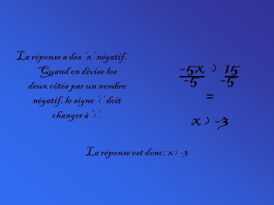La réponse a des x négatif. Quand on divise les deux côtés par un nombre négatif, le signe. -5x > 15 -5 = x > -3 La réponse est donc: x > -3