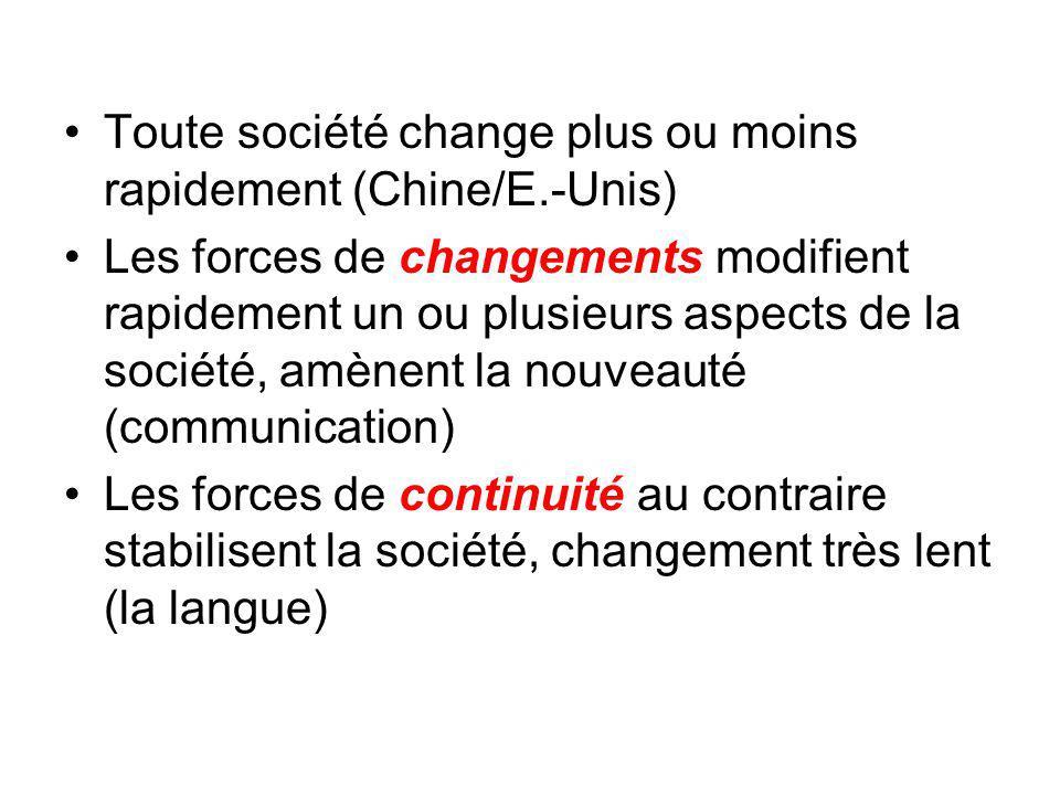 Toute société change plus ou moins rapidement (Chine/E.-Unis) Les forces de changements modifient rapidement un ou plusieurs aspects de la société, amènent la nouveauté (communication) Les forces de continuité au contraire stabilisent la société, changement très lent (la langue)