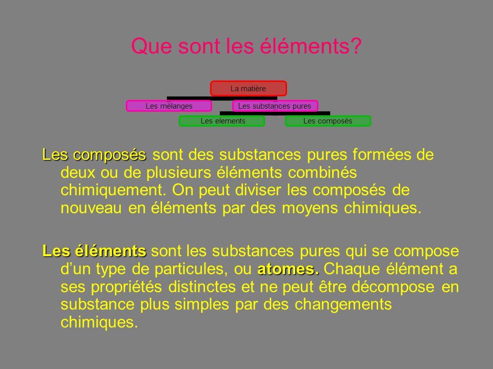 Que sont les éléments? Les composés Les composés sont des substances pures formées de deux ou de plusieurs éléments combinés chimiquement. On peut div