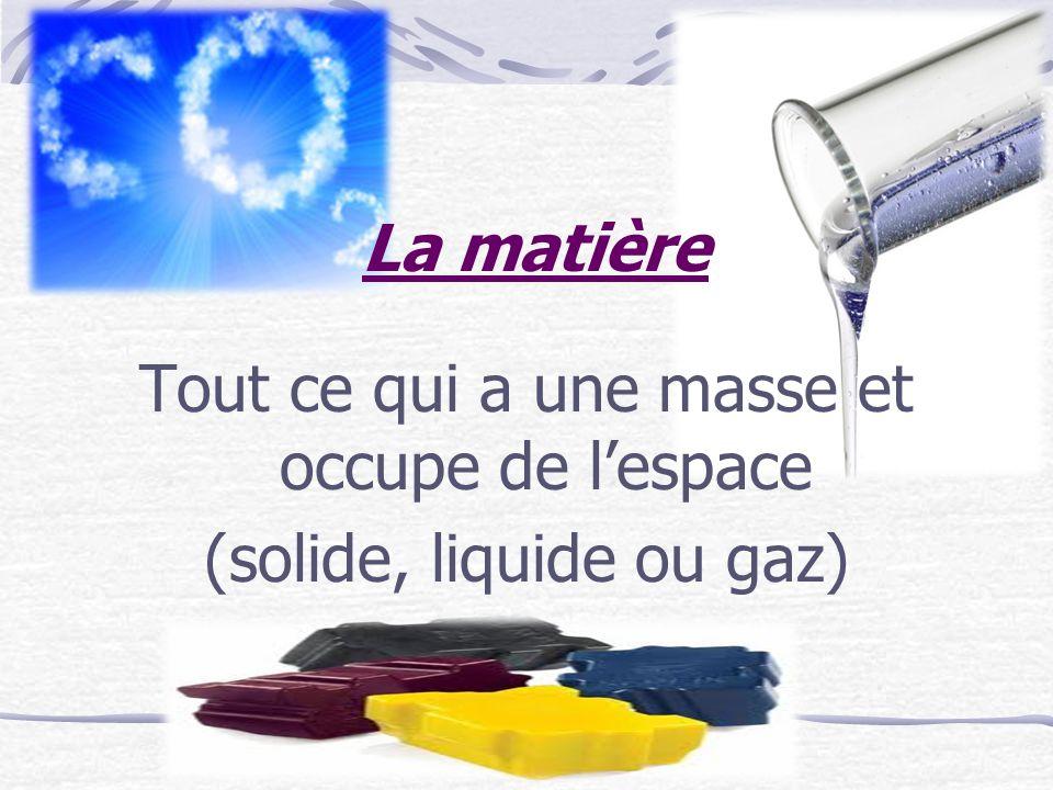 La matière Tout ce qui a une masse et occupe de lespace (solide, liquide ou gaz)