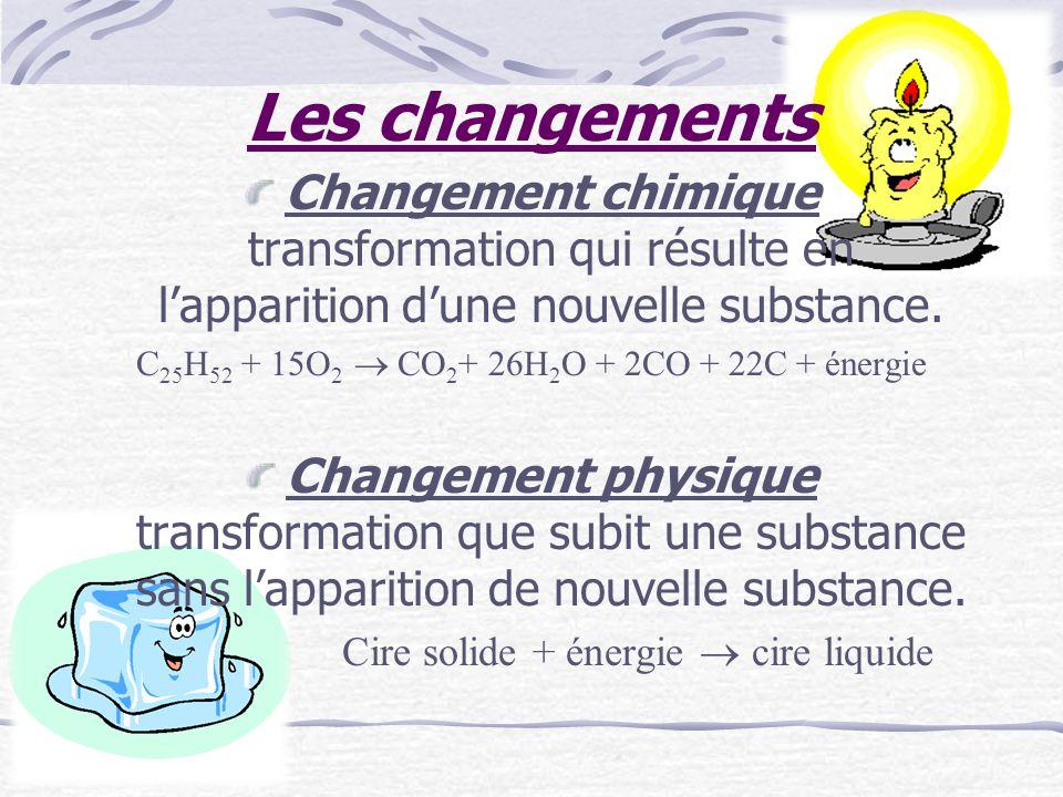 Les changements Changement chimique transformation qui résulte en lapparition dune nouvelle substance. C 25 H 52 + 15O 2 CO 2 + 26H 2 O + 2CO + 22C +