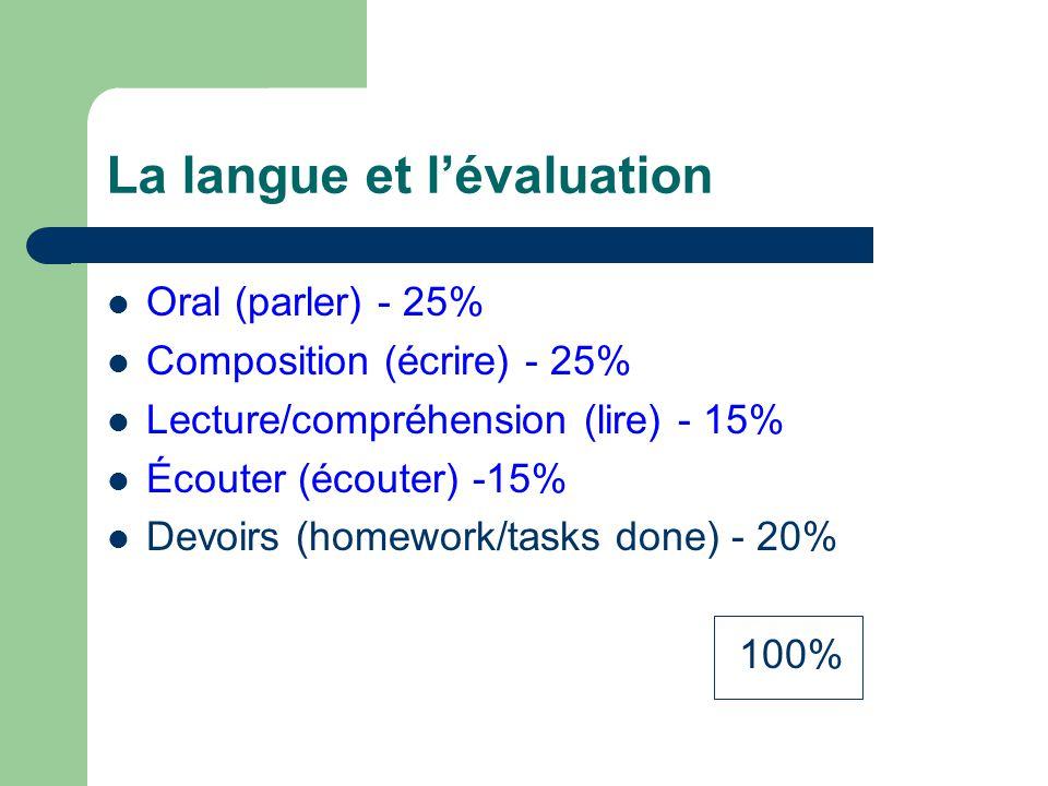 Alors, cest le temps dapprendre vos habiletés en français.
