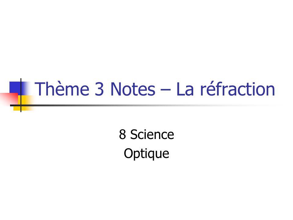 Thème 3 Notes – La réfraction 8 Science Optique