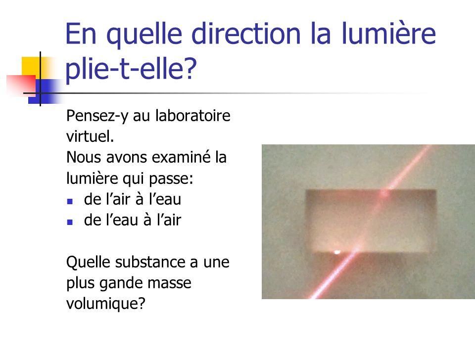 En quelle direction la lumière plie-t-elle? Pensez-y au laboratoire virtuel. Nous avons examiné la lumière qui passe: de lair à leau de leau à lair Qu