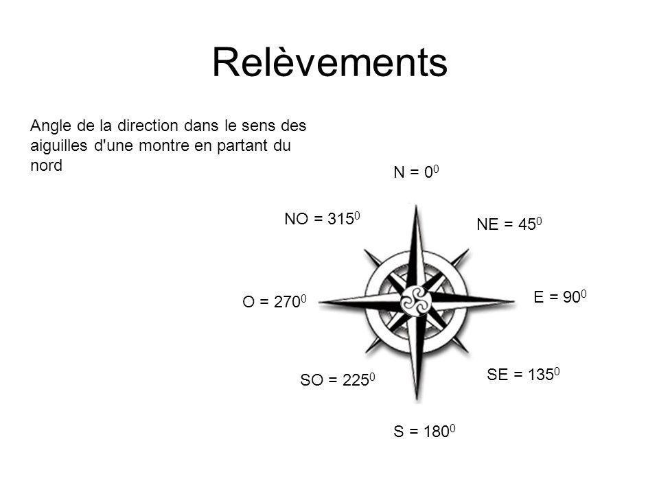Relèvements N = 0 0 NE = 45 0 E = 90 0 SE = 135 0 S = 180 0 SO = 225 0 O = 270 0 NO = 315 0 Angle de la direction dans le sens des aiguilles d'une mon