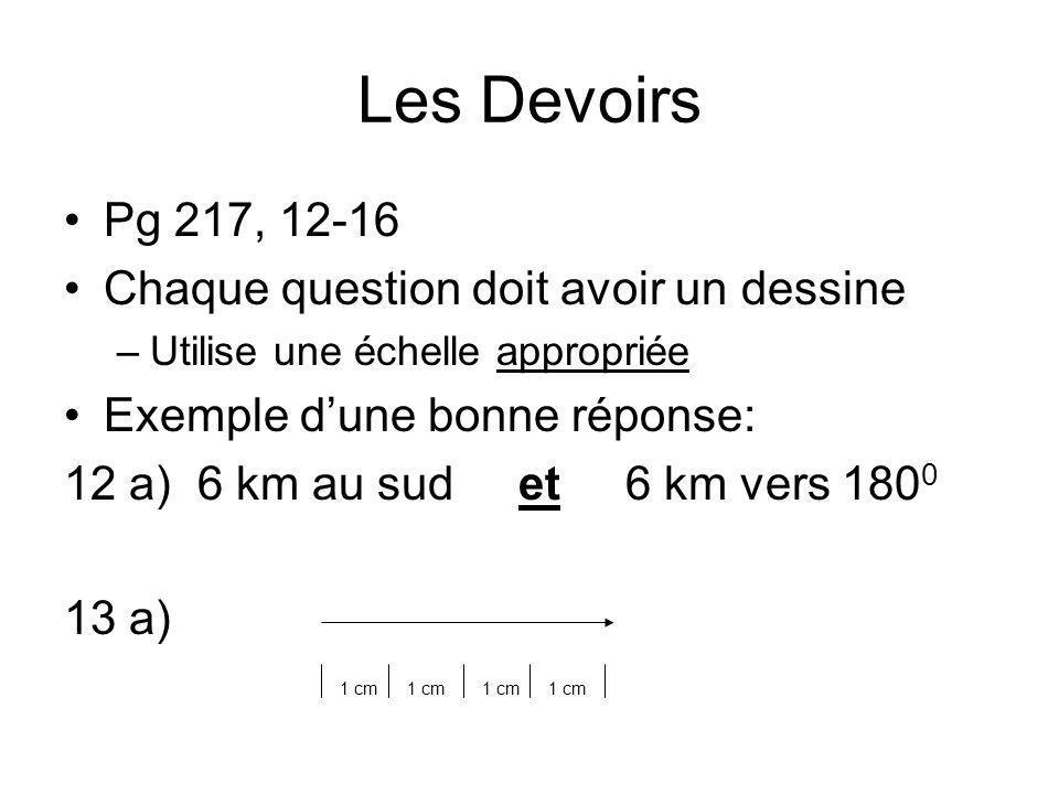 Les Devoirs Pg 217, 12-16 Chaque question doit avoir un dessine –Utilise une échelle appropriée Exemple dune bonne réponse: 12 a) 6 km au sud et 6 km