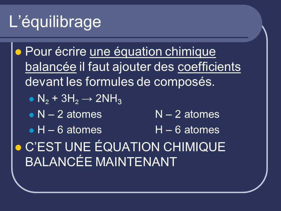 Léquilibrage Pour écrire une équation chimique balancée il faut ajouter des coefficients devant les formules de composés. N 2 + 3H 2 2NH 3 N – 2 atome