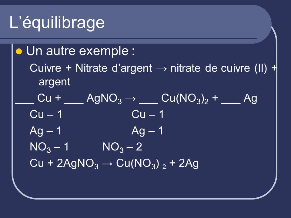 Léquilibrage Un autre exemple : Cuivre + Nitrate dargent nitrate de cuivre (II) + argent ___ Cu + ___ AgNO 3 ___ Cu(NO 3 ) 2 + ___ AgCu – 1Ag – 1 NO 3 – 1NO 3 – 2 Cu + 2AgNO 3 Cu(NO 3 ) 2 + 2Ag