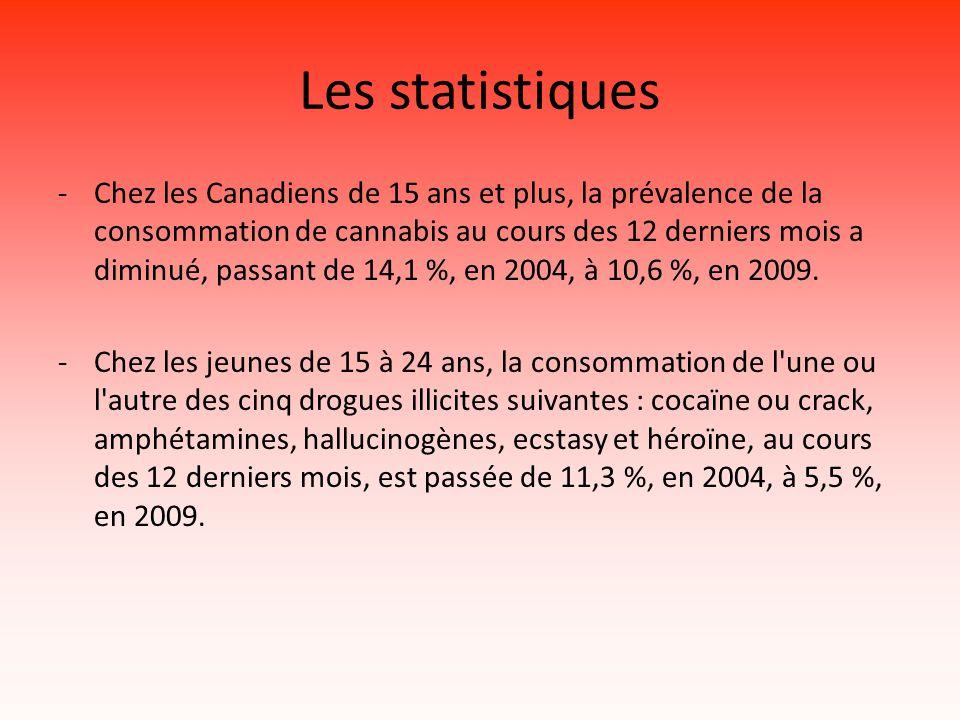 Les statistiques -Chez les Canadiens de 15 ans et plus, la prévalence de la consommation de cannabis au cours des 12 derniers mois a diminué, passant de 14,1 %, en 2004, à 10,6 %, en 2009.