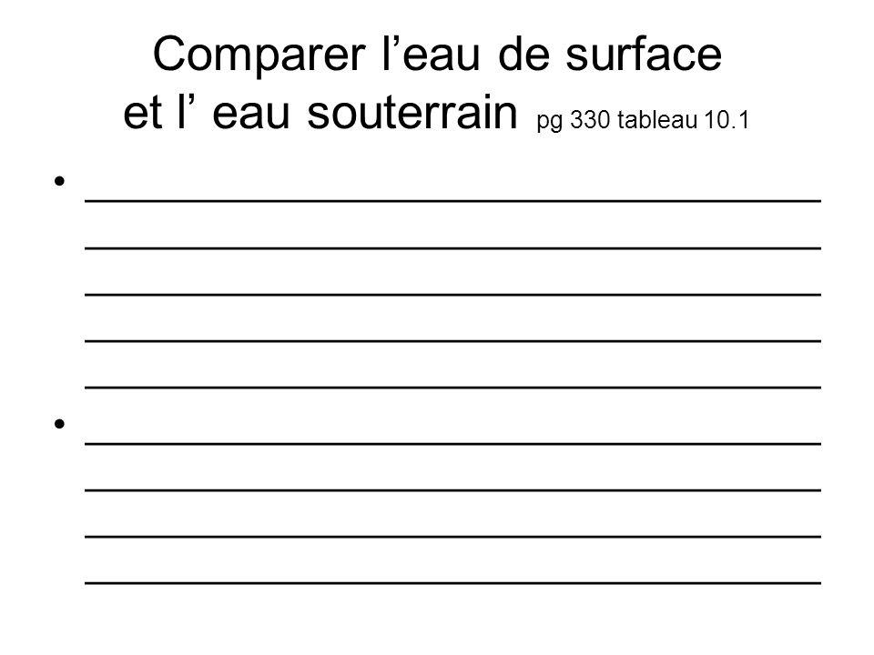 Comparer leau de surface et l eau souterrain pg 330 tableau 10.1 __________________________________ __________________________________ __________________________________ __________________________________ __________________________________ __________________________________ __________________________________