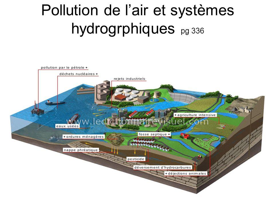Pollution de lair et systèmes hydrogrphiques pg 336
