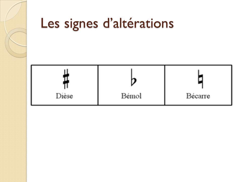 Les signes daltérations