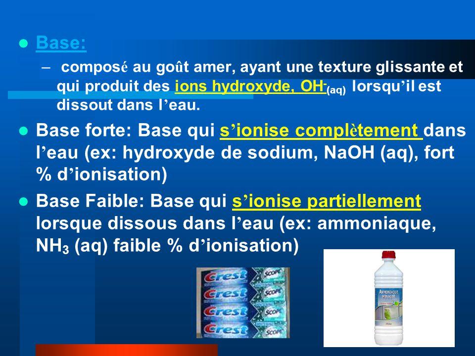 Base: – compos é au go û t amer, ayant une texture glissante et qui produit des ions hydroxyde, OH - (aq) lorsqu il est dissout dans l eau.