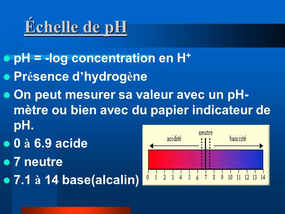 Échelle de pH pH = -log concentration en H + Pr é sence d hydrog è ne On peut mesurer sa valeur avec un pH- mètre ou bien avec du papier indicateur de pH.
