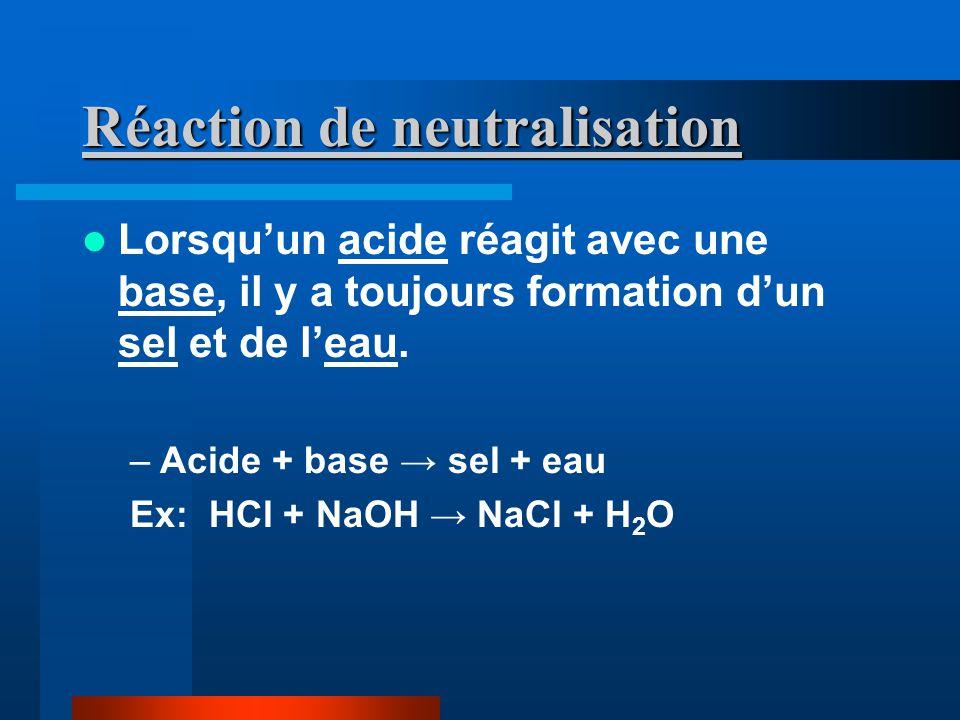 Réaction de neutralisation Lorsquun acide réagit avec une base, il y a toujours formation dun sel et de leau.