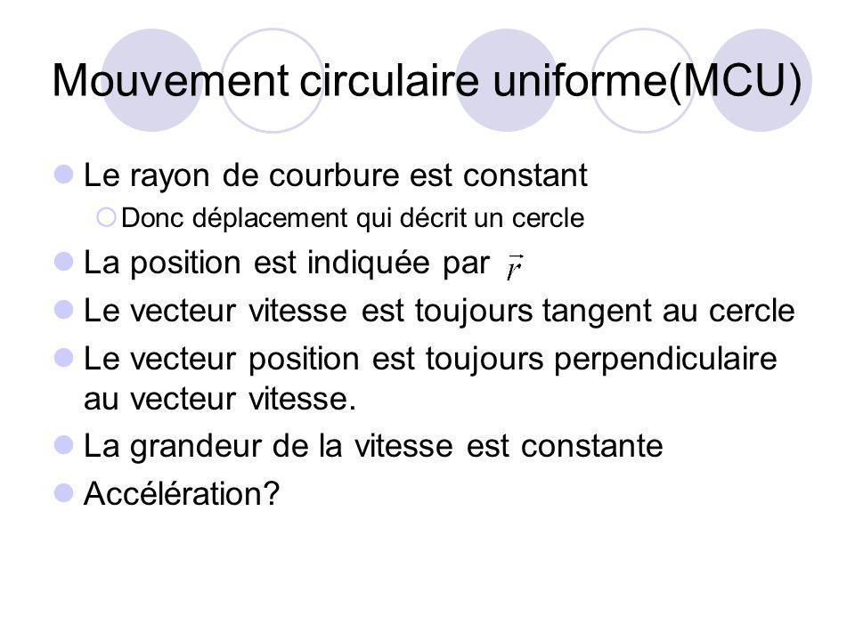 Mouvement circulaire uniforme(MCU) Le rayon de courbure est constant Donc déplacement qui décrit un cercle La position est indiquée par Le vecteur vitesse est toujours tangent au cercle Le vecteur position est toujours perpendiculaire au vecteur vitesse.