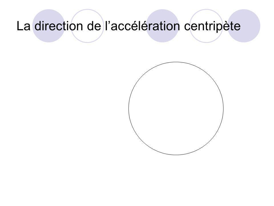 La direction de laccélération centripète