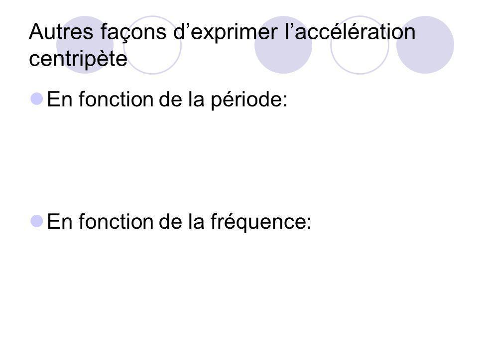 Autres façons dexprimer laccélération centripète En fonction de la période: En fonction de la fréquence: