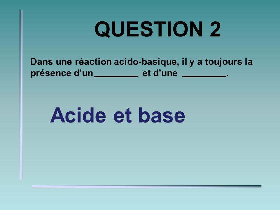 QUESTION 1 Dans une liaison covalente polaire, la différence délectronégativité entre les deux atomes est… 0,4-1,7