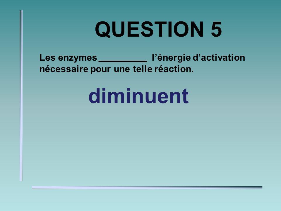 QUESTION 4 La molécule suivante est-elle un acide ou une base? HBr Acide