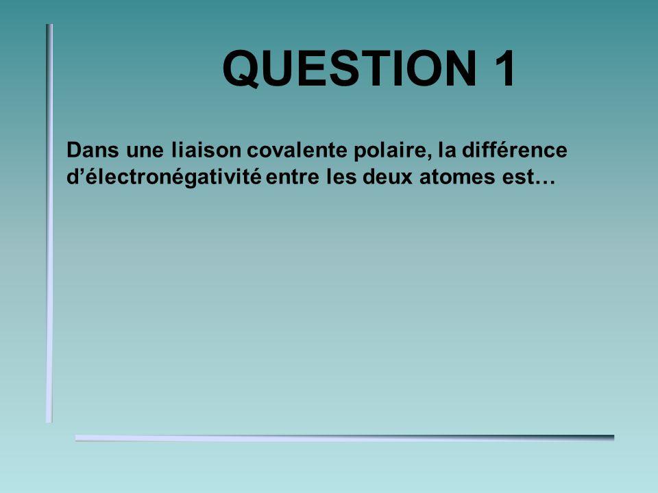 QUESTION 11 Quel mot porte cette définition: Petite sous-unité répétée dans une macromolécule